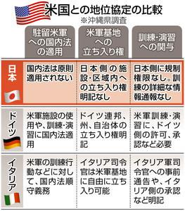 f:id:kodomo-hou21:20180703092809j:image:left
