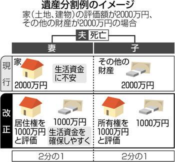 f:id:kodomo-hou21:20180710091206j:image:left