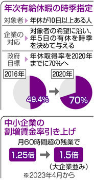 f:id:kodomo-hou21:20180711094533j:image:left
