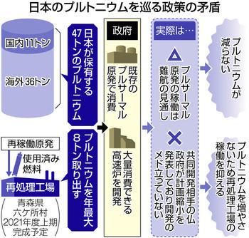 f:id:kodomo-hou21:20180801150123j:image:left