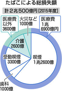 f:id:kodomo-hou21:20180809151631j:image:left