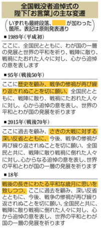 f:id:kodomo-hou21:20180816095453j:image:left