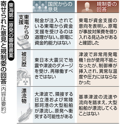 f:id:kodomo-hou21:20180927092921j:image:left