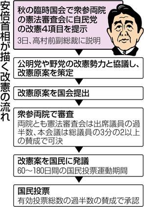 f:id:kodomo-hou21:20181005094008j:image:left
