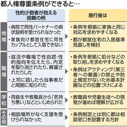 f:id:kodomo-hou21:20181005094158j:image:left