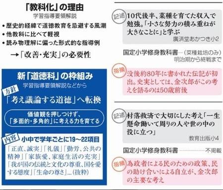 f:id:kodomo-hou21:20181009103806j:image:left