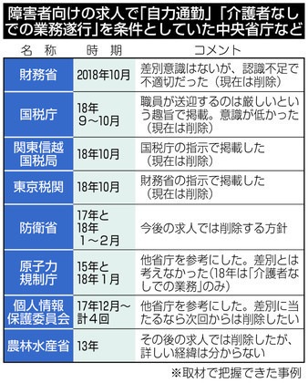 f:id:kodomo-hou21:20181026112310j:image:left