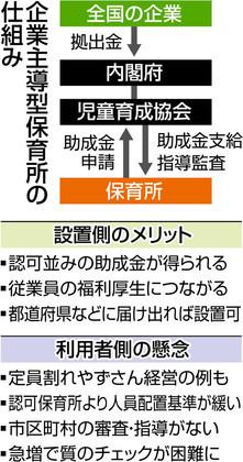 f:id:kodomo-hou21:20181107092505j:image:left