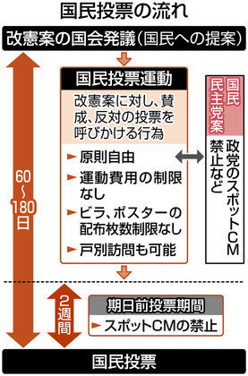 f:id:kodomo-hou21:20181107092547j:image:left