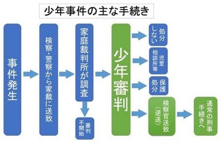 f:id:kodomo-hou21:20181112183654j:image:left