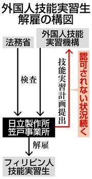 f:id:kodomo-hou21:20181119155059j:image:left