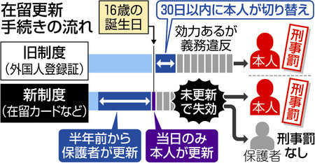 f:id:kodomo-hou21:20181125110020j:image:left