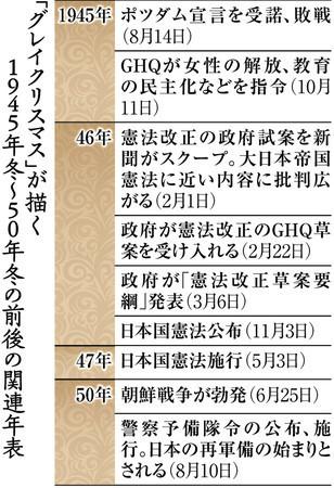 f:id:kodomo-hou21:20181204154318j:image