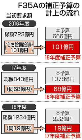 f:id:kodomo-hou21:20181207094623j:image:left