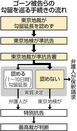 f:id:kodomo-hou21:20181221093410j:image:left