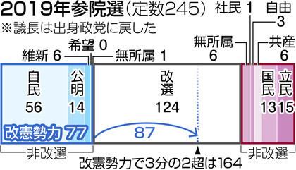 f:id:kodomo-hou21:20190101111933j:image
