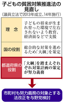 f:id:kodomo-hou21:20190108103947j:image:left
