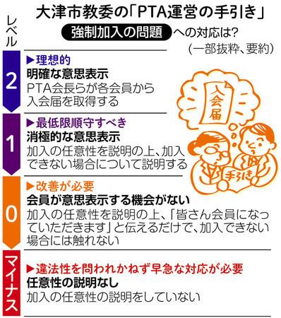 f:id:kodomo-hou21:20190113101855j:image:left