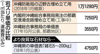 f:id:kodomo-hou21:20190118103344j:image:left