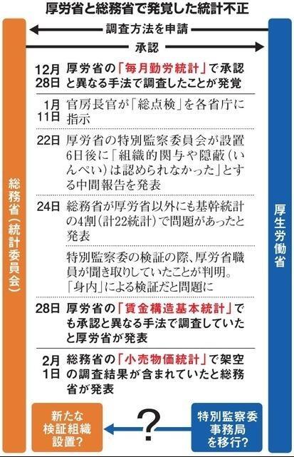 f:id:kodomo-hou21:20190202104102j:plain