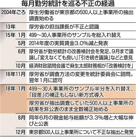 f:id:kodomo-hou21:20190210101744j:plain