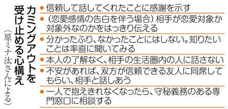 f:id:kodomo-hou21:20190219092431j:plain