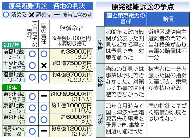 f:id:kodomo-hou21:20190223091918j:plain