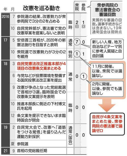 f:id:kodomo-hou21:20190504111721j:plain