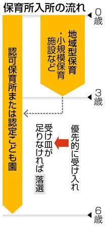 f:id:kodomo-hou21:20190519095520j:plain