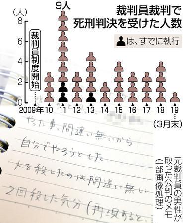 f:id:kodomo-hou21:20190520094515j:plain