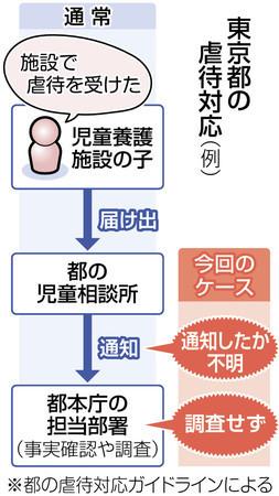 f:id:kodomo-hou21:20190709131013j:plain