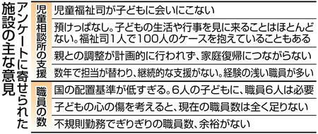 f:id:kodomo-hou21:20190714092844j:plain