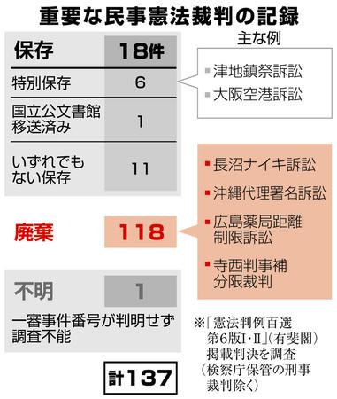 f:id:kodomo-hou21:20190805101217j:plain