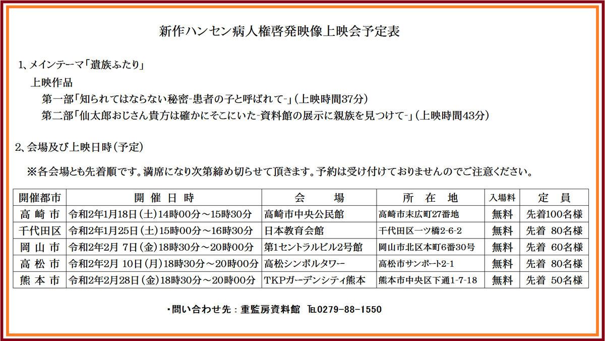 f:id:kodomo-hou21:20200122100947j:plain
