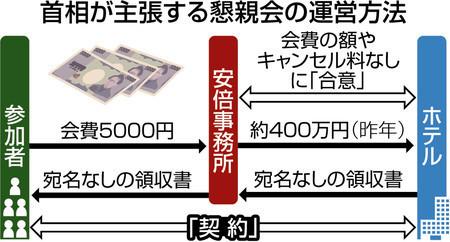 f:id:kodomo-hou21:20200214091910j:plain