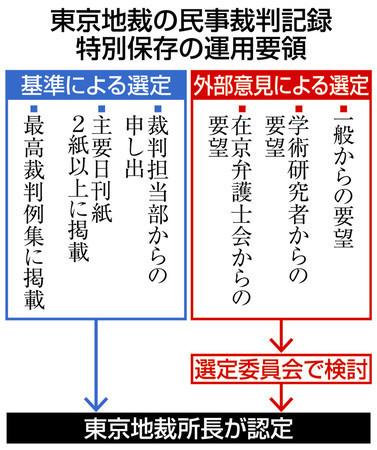f:id:kodomo-hou21:20200220103127j:plain