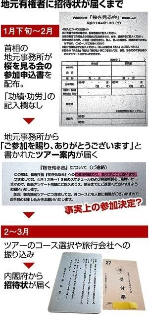 f:id:kodomo-hou21:20200222110344j:plain