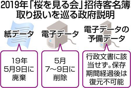 f:id:kodomo-hou21:20200224100514j:plain