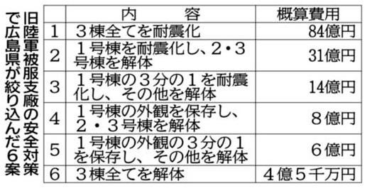 f:id:kodomo-hou21:20200302094438j:plain