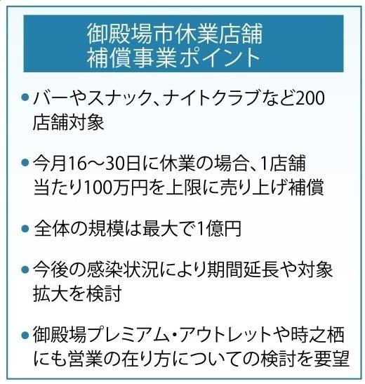 f:id:kodomo-hou21:20200409134452j:plain