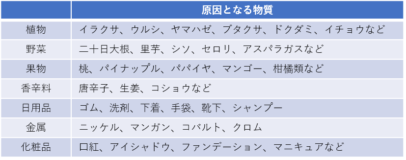 f:id:kodomokokoro:20200710103327p:plain