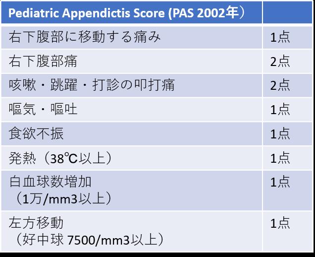 f:id:kodomokokoro:20200710103445p:plain