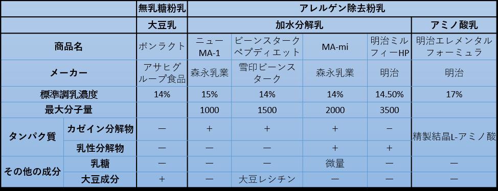f:id:kodomokokoro:20200717112139p:plain