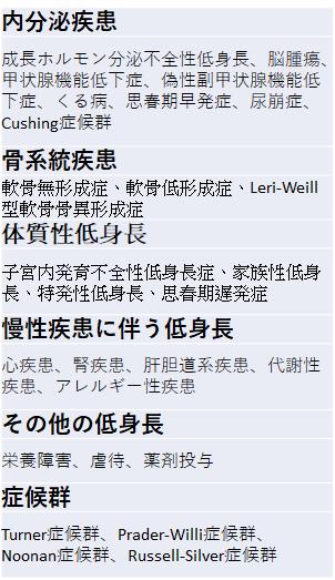 f:id:kodomokokoro:20200805121726p:plain