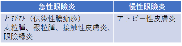 f:id:kodomokokoro:20200807085452p:plain
