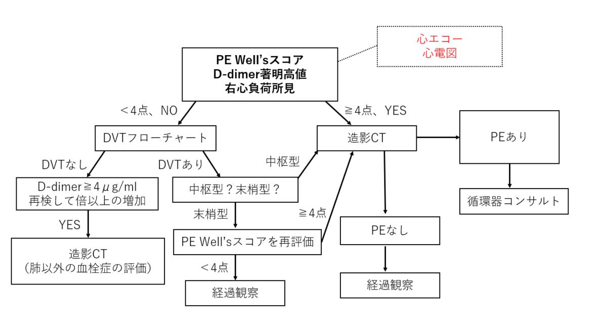 f:id:kodomonotsukai:20210923001037p:plain