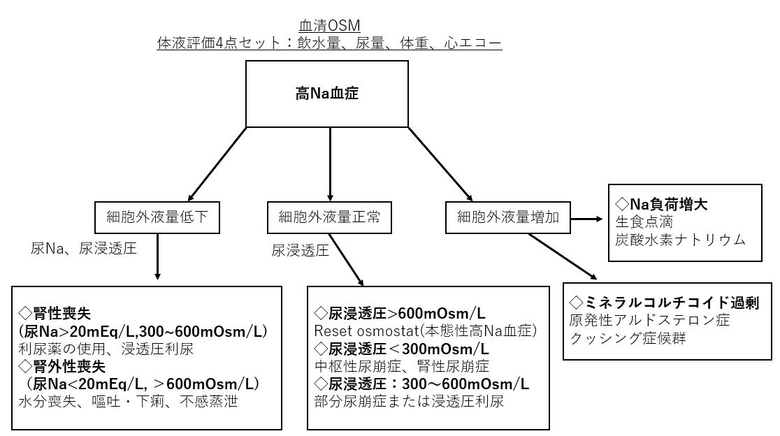 f:id:kodomonotsukai:20211011214709p:plain