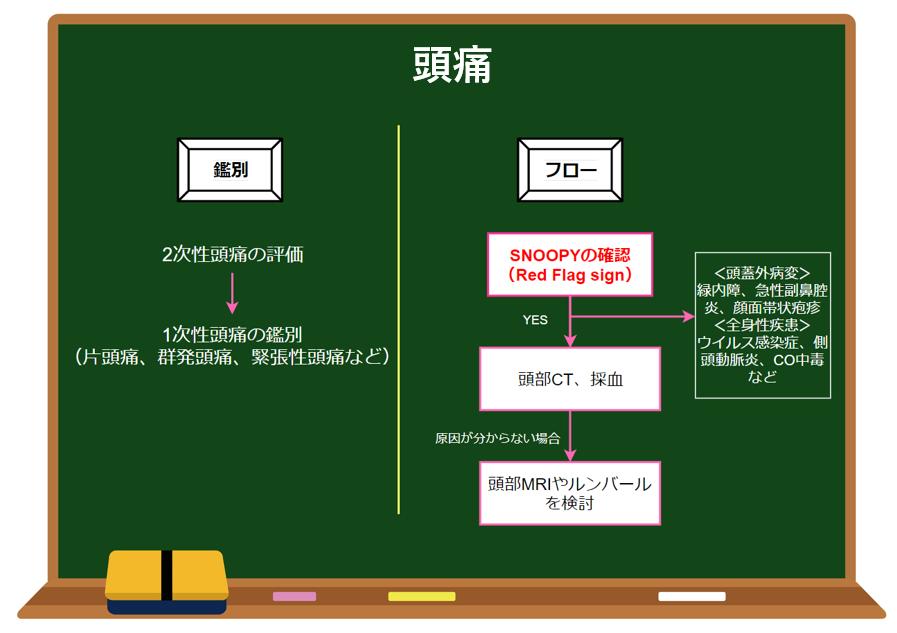 f:id:kodomonotsukai:20211017233835p:plain