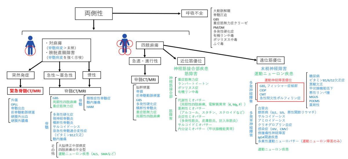 f:id:kodomonotsukai:20211024194332p:plain