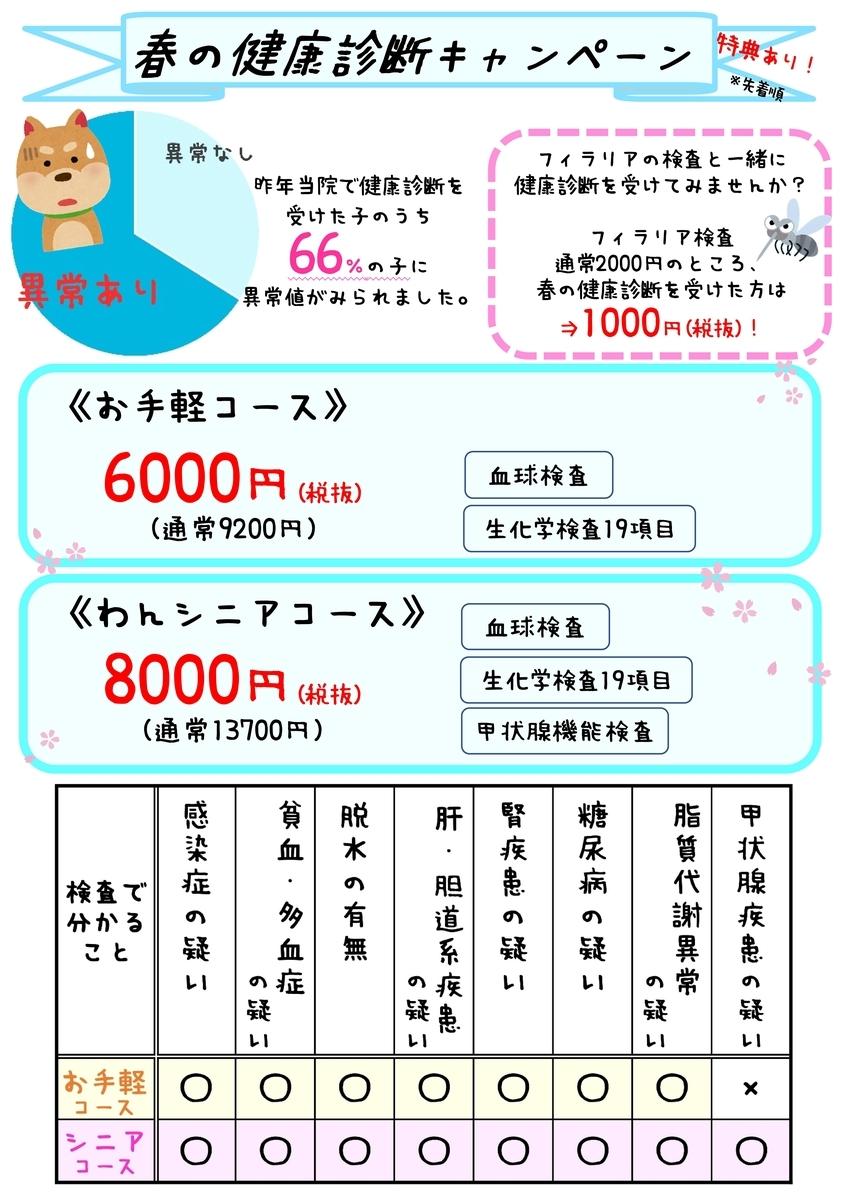 f:id:koedo-animal:20210301092329j:plain